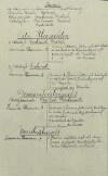 8. soap-ps_00423_census-sum-1910-doubravice_0080